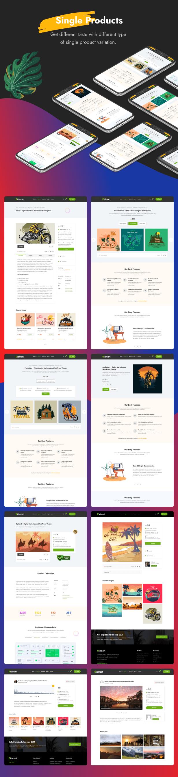 Eidmart | Digital Marketplace WordPress Theme